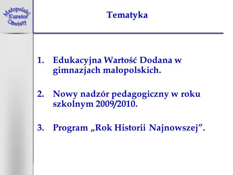 Tematyka 1.Edukacyjna Wartość Dodana w gimnazjach małopolskich. 2.Nowy nadzór pedagogiczny w roku szkolnym 2009/2010. 3.Program Rok Historii Najnowsze