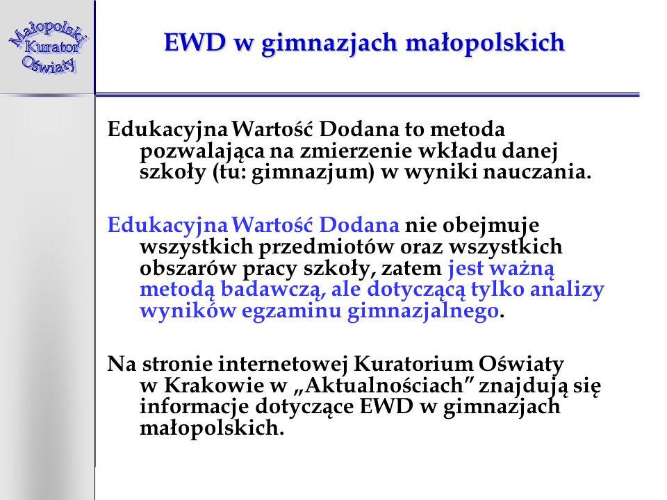 EWD w gimnazjach małopolskich Edukacyjna Wartość Dodana to metoda pozwalająca na zmierzenie wkładu danej szkoły (tu: gimnazjum) w wyniki nauczania.