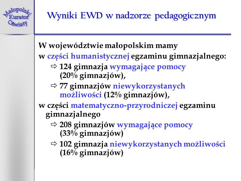 Wyniki EWD w nadzorze pedagogicznym W województwie małopolskim mamy w części humanistycznej egzaminu gimnazjalnego: 124 gimnazja wymagające pomocy (20