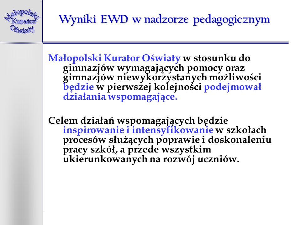 Wyniki EWD w nadzorze pedagogicznym Małopolski Kurator Oświaty w stosunku do gimnazjów wymagających pomocy oraz gimnazjów niewykorzystanych możliwości