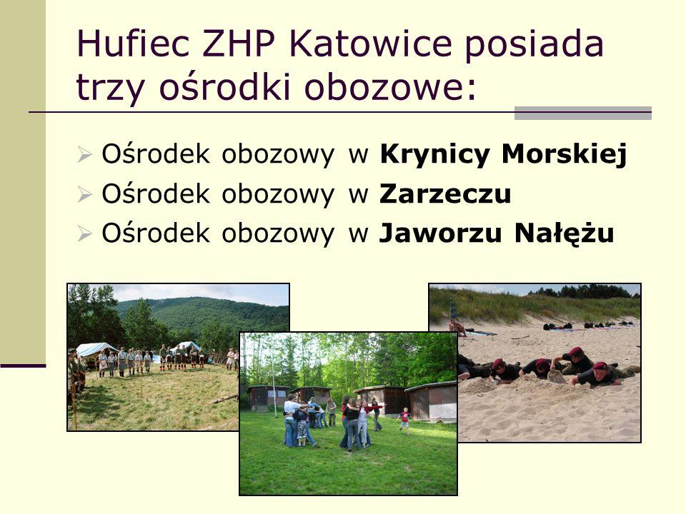 Hufiec ZHP Katowice posiada trzy ośrodki obozowe: Ośrodek obozowy w Krynicy Morskiej Ośrodek obozowy w Zarzeczu Ośrodek obozowy w Jaworzu Nałężu