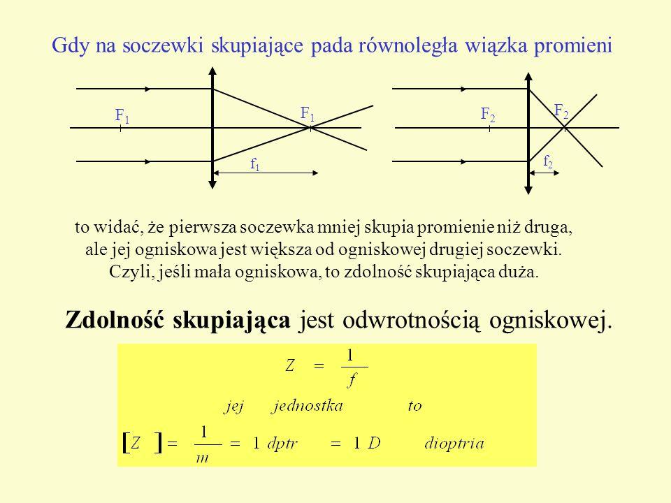 Jeżeli na soczewkę skupiającą pada równoległa wiązka światła to skupia się w jednym punkcie F zwanym ogniskiem soczewki Odległość ogniska od soczewki
