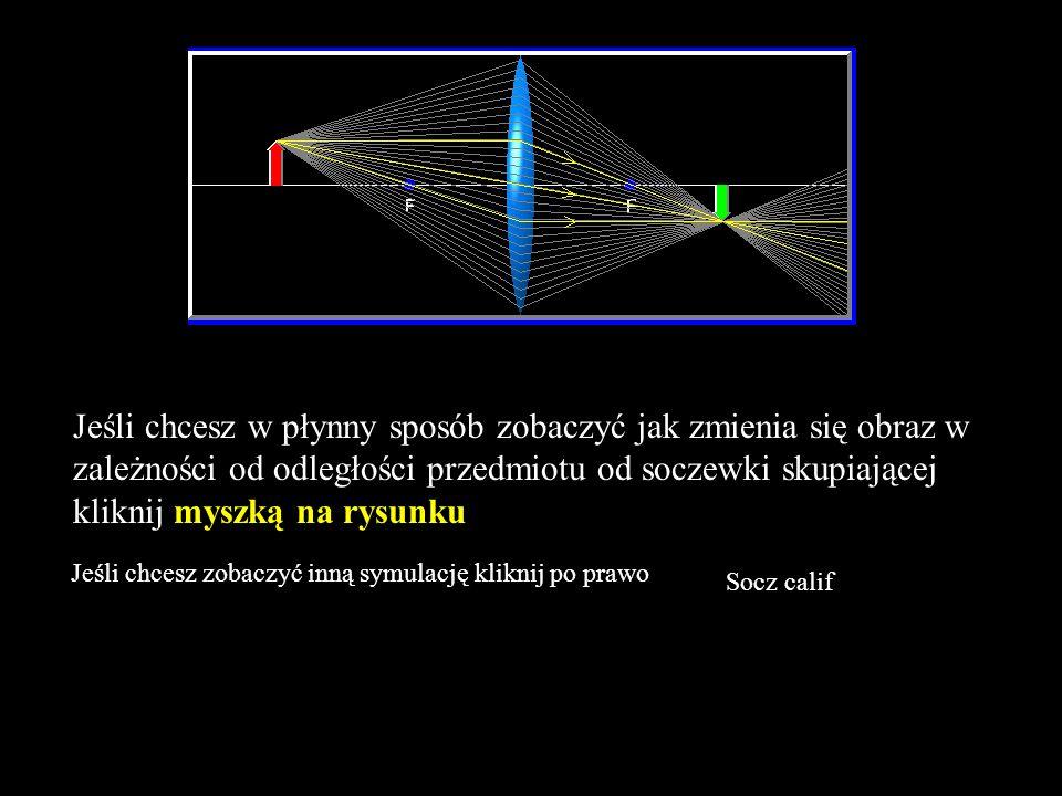 Jeżeli przedmiot jest przed soczewką, w odległości mniejszej od ogniskowej, powstaje obraz pozorny, prosty, powiększony, po tej samej stronie co przedmiot i przypisujemy mu ujemną odległość od soczewki.
