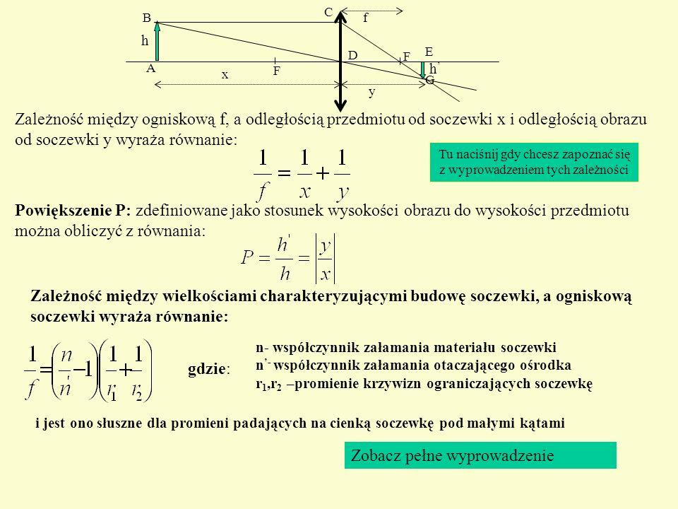 F W przypadku soczewki rozpraszającej, niezależnie od odległości przedmiotu od soczewki, powstaje obraz pozorny, prosty, pomniejszony i przypisujemy m
