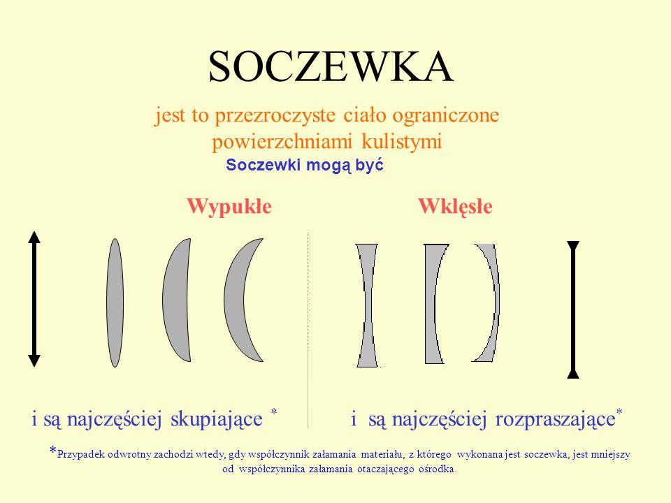 SOCZEWKA jest to przezroczyste ciało ograniczone powierzchniami kulistymi Wypukłe Wklęsłe i są najczęściej skupiające * i są najczęściej rozpraszające * * Przypadek odwrotny zachodzi wtedy, gdy współczynnik załamania materiału, z którego wykonana jest soczewka, jest mniejszy od współczynnika załamania otaczającego ośrodka.