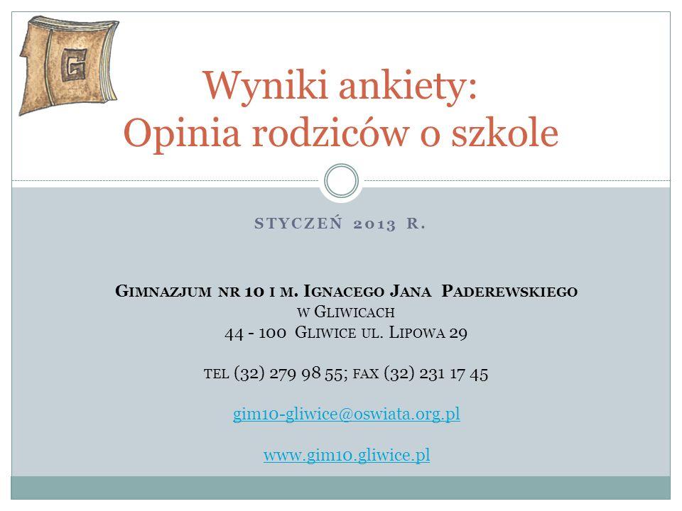 STYCZEŃ 2013 R. Wyniki ankiety: Opinia rodziców o szkole G IMNAZJUM NR 10 I M.