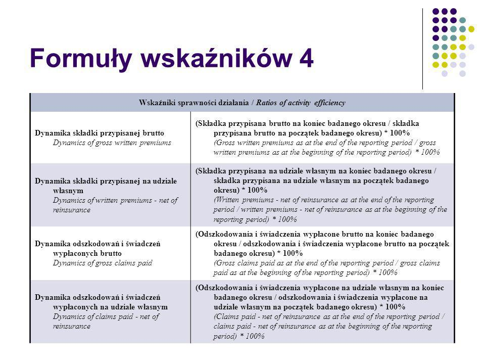 Formuły wskaźników 4 Wskaźniki sprawności działania / Ratios of activity efficiency Dynamika składki przypisanej brutto Dynamics of gross written prem