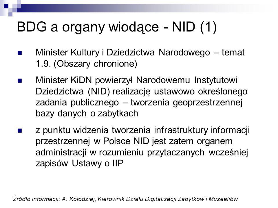 BDG a organy wiodące - NID (1) Minister Kultury i Dziedzictwa Narodowego – temat 1.9. (Obszary chronione) Minister KiDN powierzył Narodowemu Instytuto
