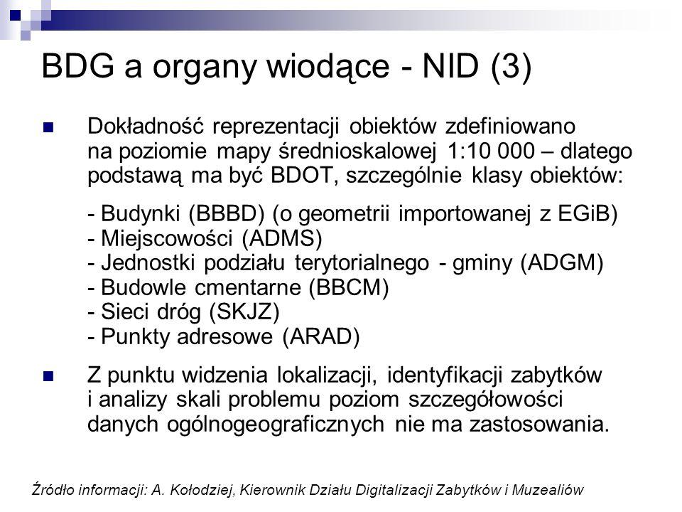 BDG a organy wiodące - NID (3) Dokładność reprezentacji obiektów zdefiniowano na poziomie mapy średnioskalowej 1:10 000 – dlatego podstawą ma być BDOT