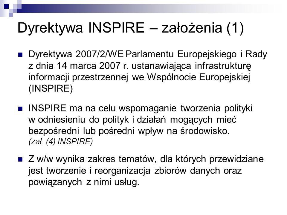 Dyrektywa INSPIRE – założenia (1) Dyrektywa 2007/2/WE Parlamentu Europejskiego i Rady z dnia 14 marca 2007 r. ustanawiająca infrastrukturę informacji