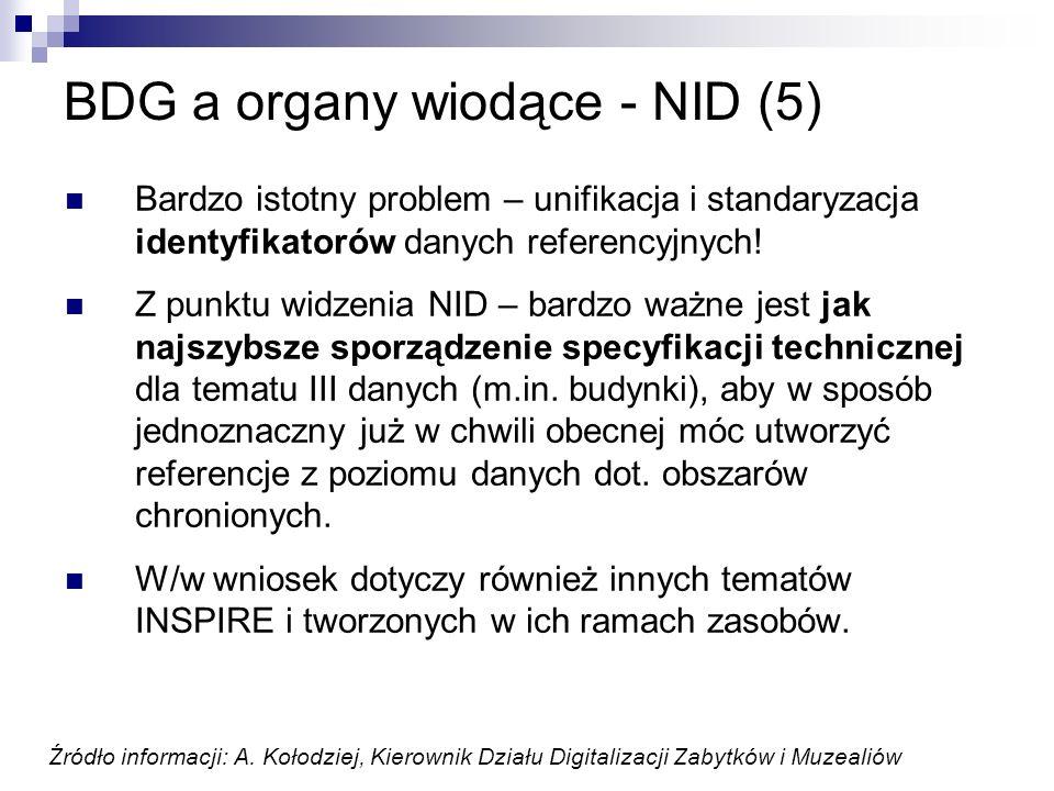 BDG a organy wiodące - NID (5) Bardzo istotny problem – unifikacja i standaryzacja identyfikatorów danych referencyjnych! Z punktu widzenia NID – bard