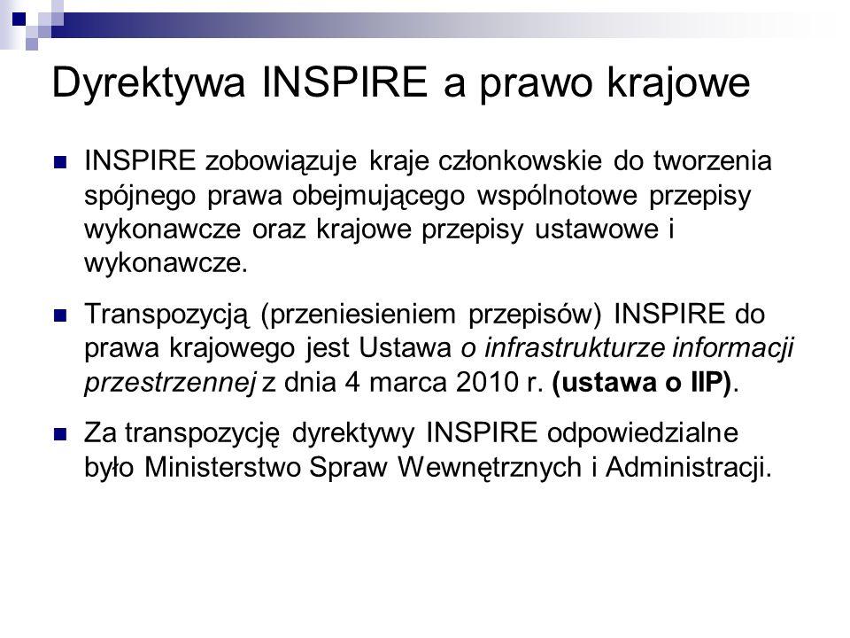 Dyrektywa INSPIRE a prawo krajowe INSPIRE zobowiązuje kraje członkowskie do tworzenia spójnego prawa obejmującego wspólnotowe przepisy wykonawcze oraz
