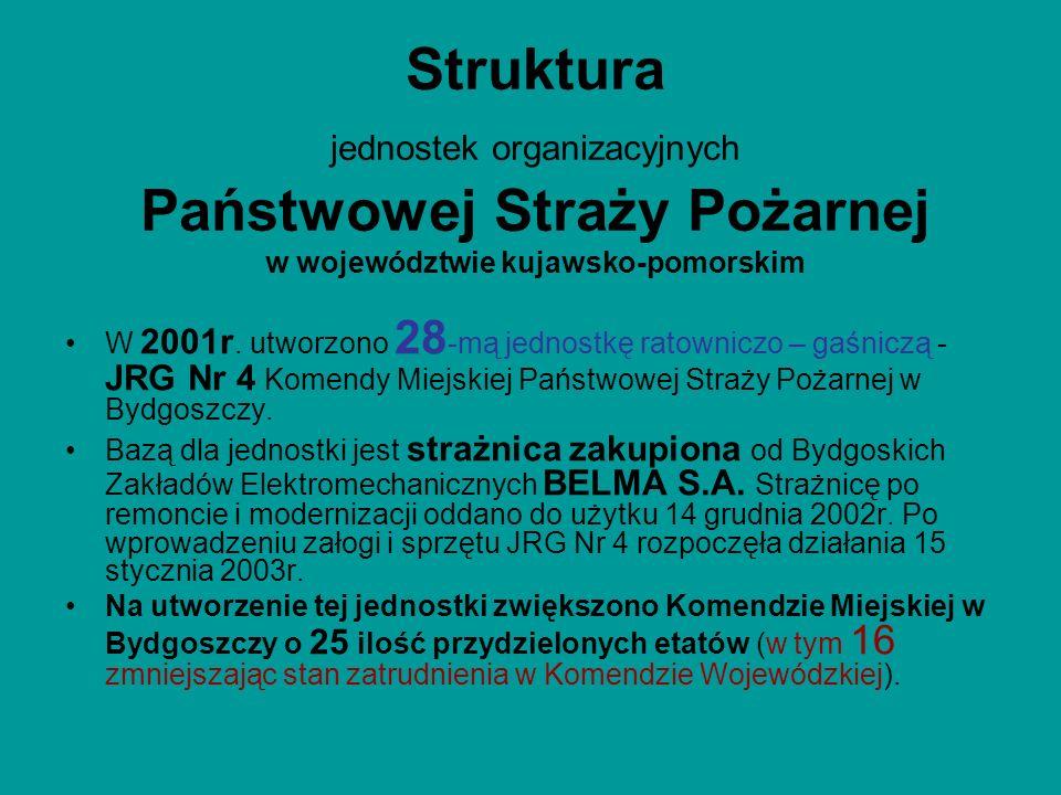 Struktura jednostek organizacyjnych Państwowej Straży Pożarnej w województwie kujawsko-pomorskim W 2001r. utworzono 28 -mą jednostkę ratowniczo – gaśn