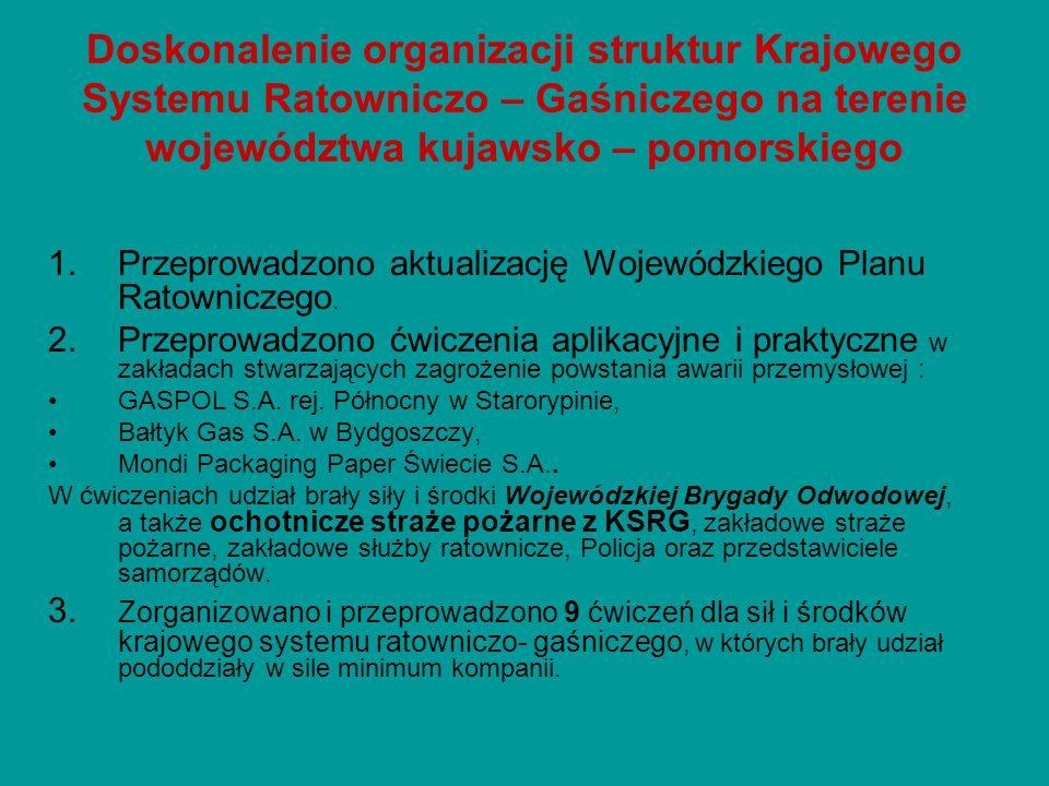 Doskonalenie organizacji struktur Krajowego Systemu Ratowniczo – Gaśniczego na terenie województwa kujawsko – pomorskiego 1.Przeprowadzono aktualizacj