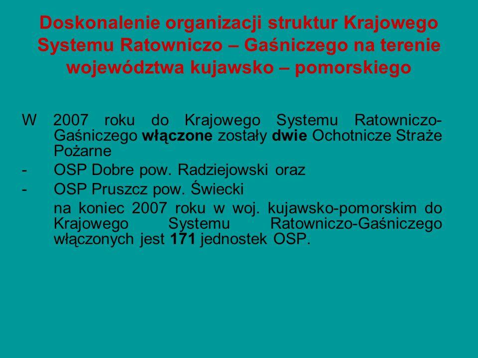 Doskonalenie organizacji struktur Krajowego Systemu Ratowniczo – Gaśniczego na terenie województwa kujawsko – pomorskiego W 2007 roku do Krajowego Sys