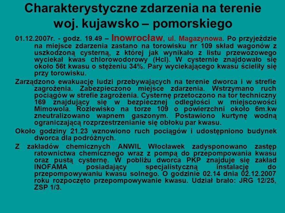 Charakterystyczne zdarzenia na terenie woj. kujawsko – pomorskiego 01.12.2007r. - godz. 19.49 – Inowrocław, ul. Magazynowa. Po przyjeździe na miejsce
