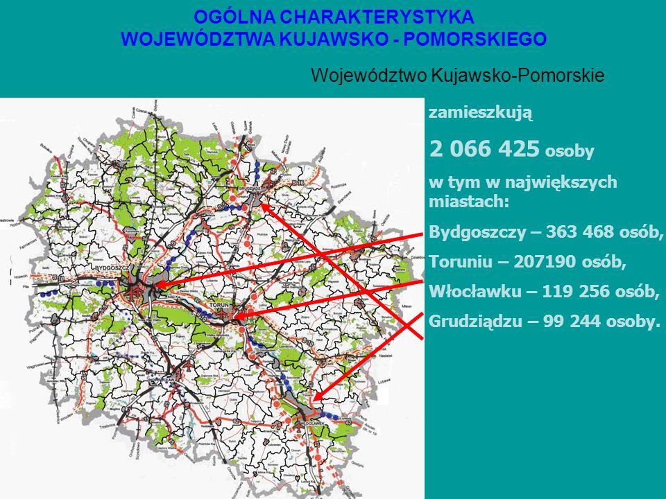 OGÓLNA CHARAKTERYSTYKA WOJEWÓDZTWA KUJAWSKO - POMORSKIEGO Województwo Kujawsko-Pomorskie zamieszkują 2 066 425 osoby w tym w największych miastach: By