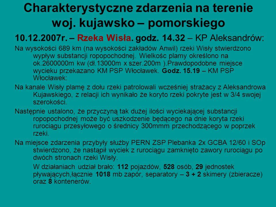 Charakterystyczne zdarzenia na terenie woj. kujawsko – pomorskiego 10.12.2007r. – Rzeka Wisła. godz. 14.32 – KP Aleksandrów: Na wysokości 689 km (na w