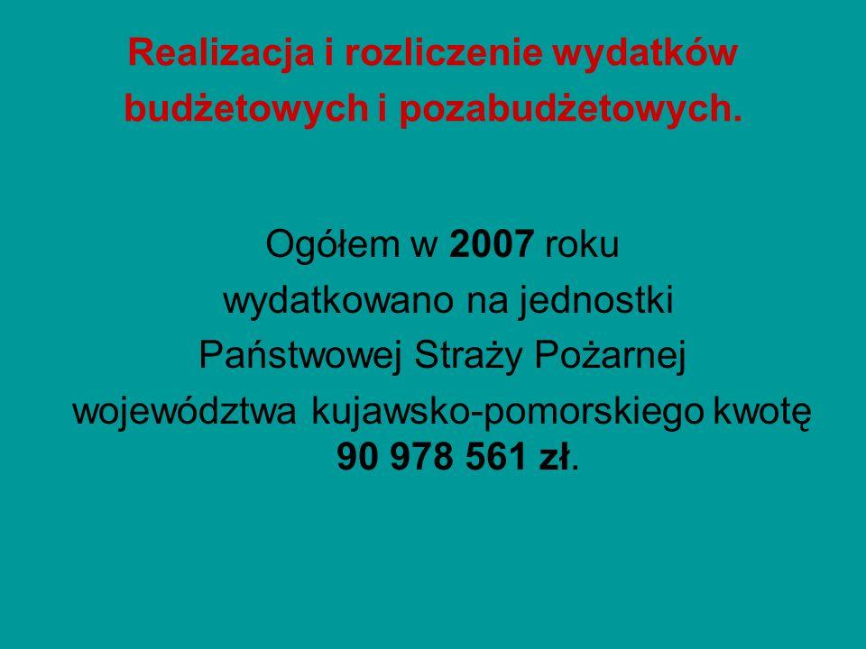 Realizacja i rozliczenie wydatków budżetowych i pozabudżetowych. Ogółem w 2007 roku wydatkowano na jednostki Państwowej Straży Pożarnej województwa ku