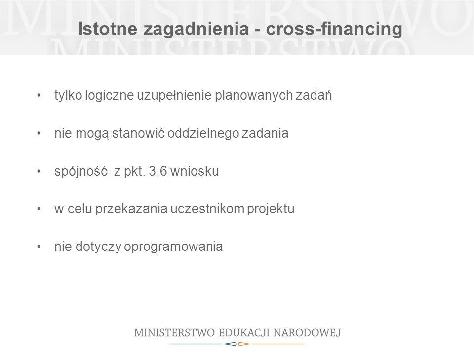 Istotne zagadnienia - cross-financing tylko logiczne uzupełnienie planowanych zadań nie mogą stanowić oddzielnego zadania spójność z pkt.