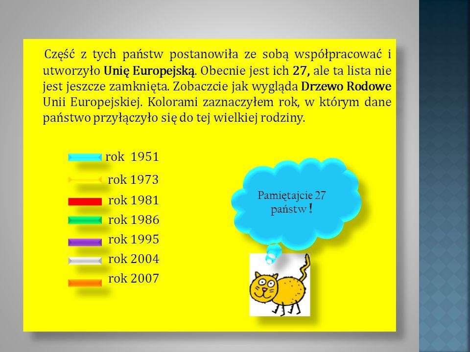 Opracowanie Ilona & Jakub Dziubek