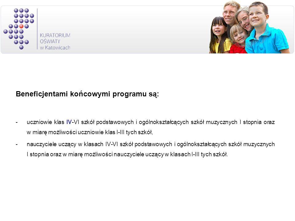 Model organizacji i finansowania działań programu pilotażowego i programu wieloletniego w czterech obszarach Źródło: Ministerstwo Edukacji Narodowej, kwiecień 2012 r.