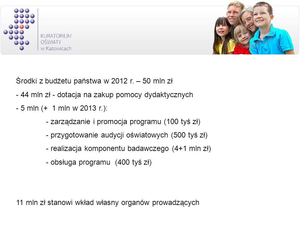 Komponent szkoleniowy programu Cyfrowa Szkoła Ośrodek Rozwoju Edukacji http://www.ore.edu.pl/http://www.ore.edu.pl/ Fundacja Centrum Edukacji Obywatelskiej http://www.ceo.org.plhttp://www.ceo.org.pl -Szkolenia z zakresu wykorzystania TIK to jeden z warunków udziału w Rządowym Programie Cyfrowa szkoła , zostały zaplanowane w projekcie Wdrożenie podstawy programowej kształcenia ogólnego w przedszkolach i szkołach realizowanym w partnerstwie przez Ośrodek Rozwoju Edukacji w Warszawie i Fundację Centrum Edukacji Obywatelskiej w Warszawie.
