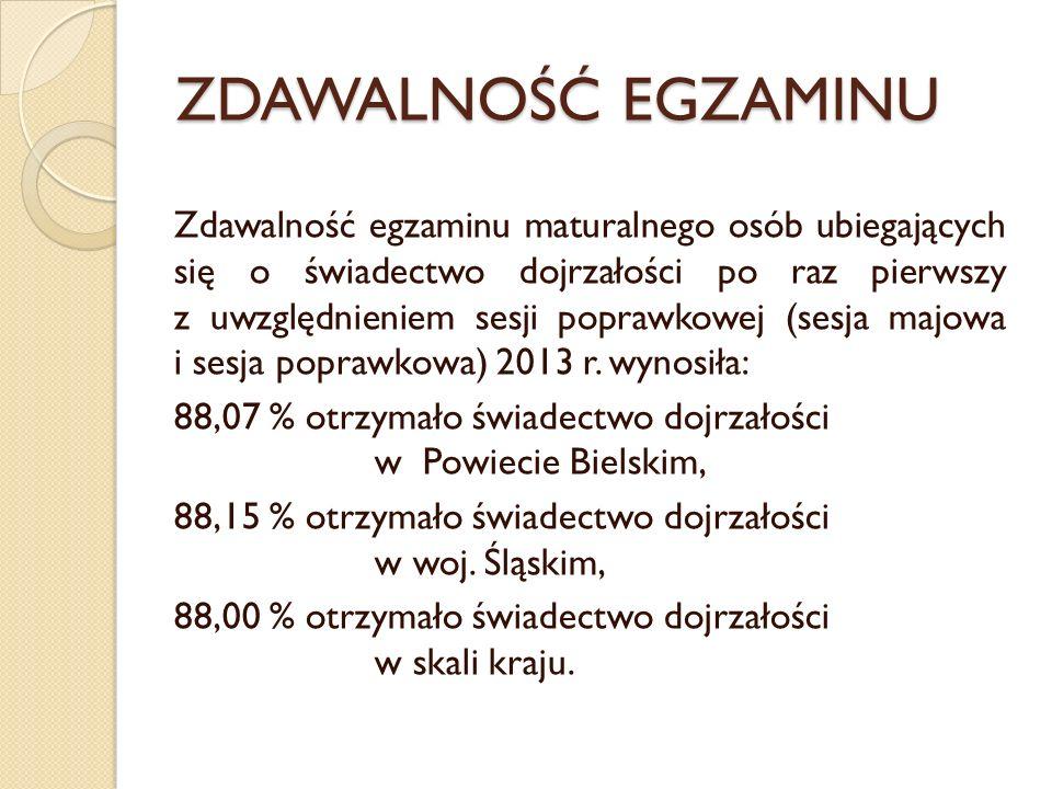 Egzamin w Powiecie Bielskim W szkołach prowadzonych przez Powiat Bielski do egzaminu maturalnego w 2013 r.