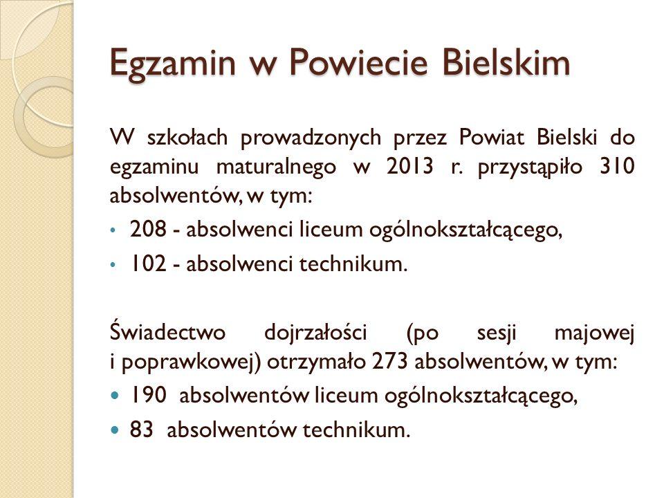 Egzamin w Powiecie Bielskim W szkołach prowadzonych przez Powiat Bielski do egzaminu maturalnego w 2013 r. przystąpiło 310 absolwentów, w tym: 208 - a