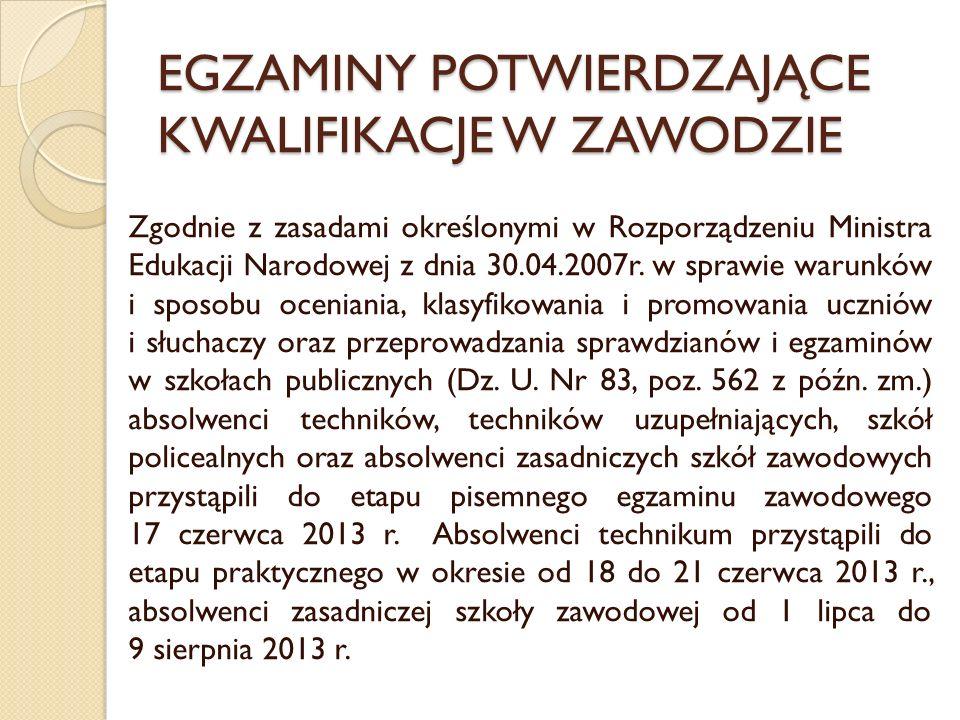 EGZAMINY POTWIERDZAJĄCE KWALIFIKACJE W ZAWODZIE Zgodnie z zasadami określonymi w Rozporządzeniu Ministra Edukacji Narodowej z dnia 30.04.2007r. w spra