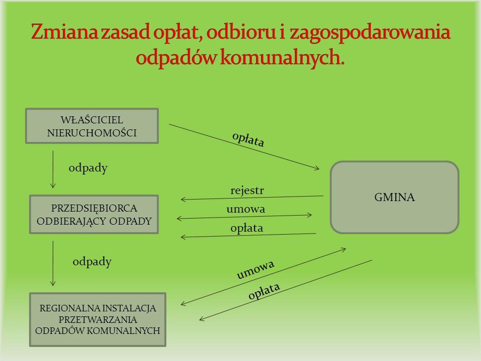 OPAKOWANIE BIODEGRADOWALNE Symbol opakowania biodegradowalnego, które w czasie kompostowania nie uwalnia żadnych szkodliwych substancji.