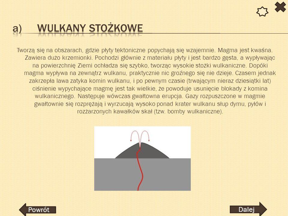 Tworzą się na obszarach, gdzie płyty tektoniczne popychają się wzajemnie. Magma jest kwaśna. Zawiera dużo krzemionki. Pochodzi głównie z materiału pły