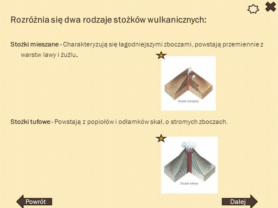 Rozróżnia się dwa rodzaje stożków wulkanicznych: Stożki mieszane - Charakteryzują się łagodniejszymi zboczami, powstają przemiennie z warstw lawy i żu