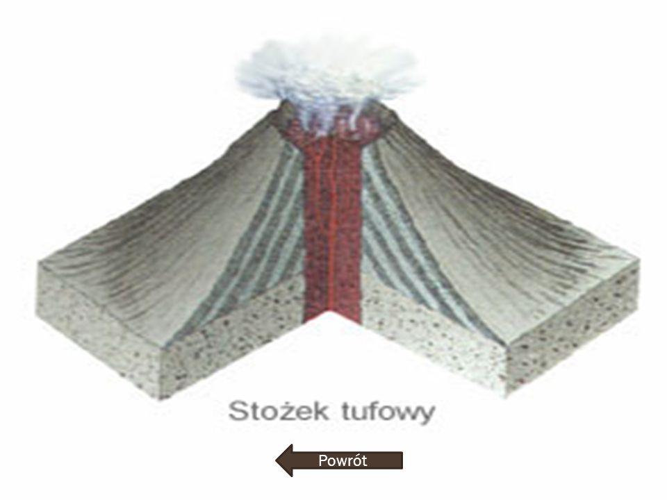 Wulkany tarczowe - Tworzą się na obszarach, gdzie płyty tektoniczne odsuwają się od siebie oraz w tzw.