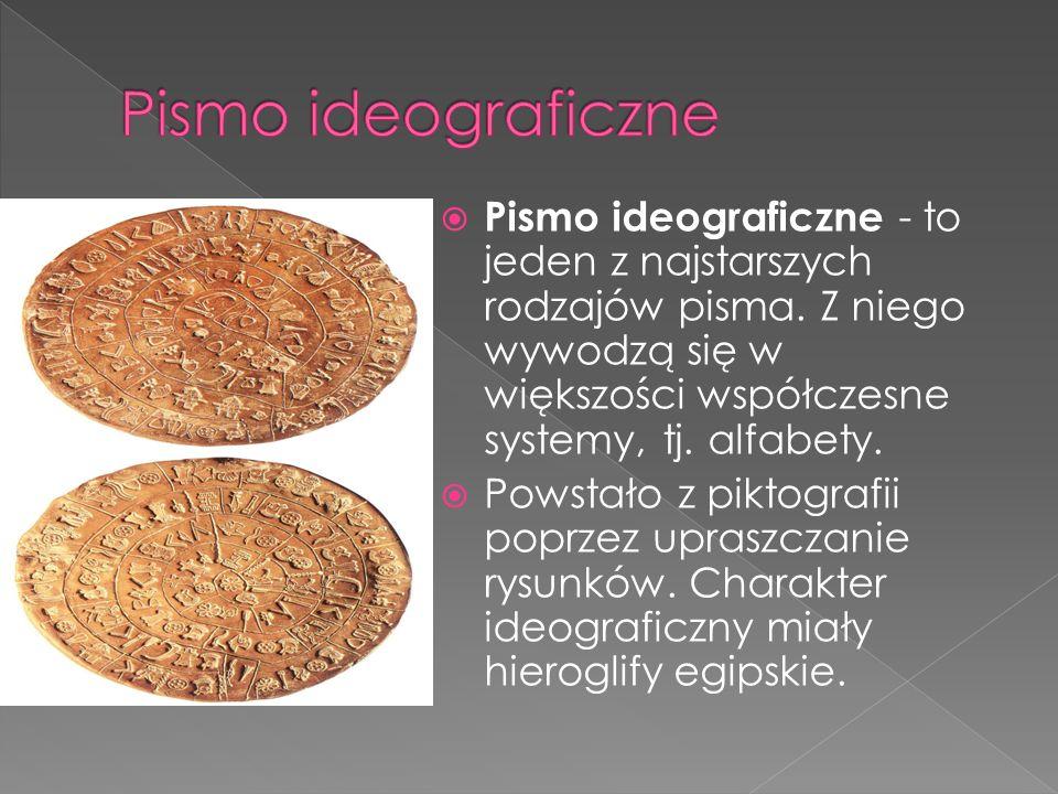 Pismo ideograficzne - to jeden z najstarszych rodzajów pisma. Z niego wywodzą się w większości współczesne systemy, tj. alfabety. Powstało z piktograf