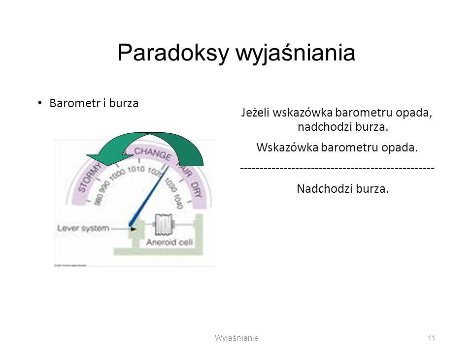 Paradoksy wyjaśniania Barometr i burza Jeżeli wskazówka barometru opada, nadchodzi burza. Wskazówka barometru opada. ---------------------------------