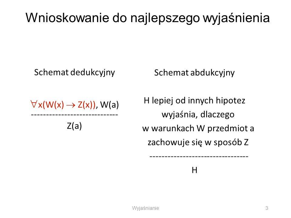 Wnioskowanie do najlepszego wyjaśnienia Schemat dedukcyjny x(W(x) Z(x)), W(a) ----------------------------- Z(a) Schemat abdukcyjny H lepiej od innych