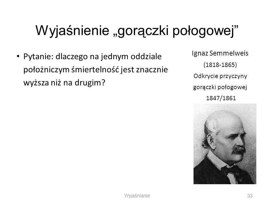 Wyjaśnienie gorączki połogowej Pytanie: dlaczego na jednym oddziale położniczym śmiertelność jest znacznie wyższa niż na drugim? Ignaz Semmelweis (181