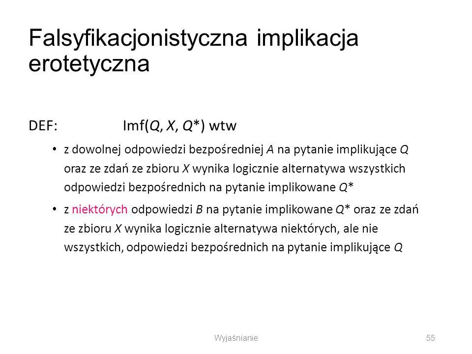 Falsyfikacjonistyczna implikacja erotetyczna DEF:Imf(Q, X, Q*) wtw z dowolnej odpowiedzi bezpośredniej A na pytanie implikujące Q oraz ze zdań ze zbio