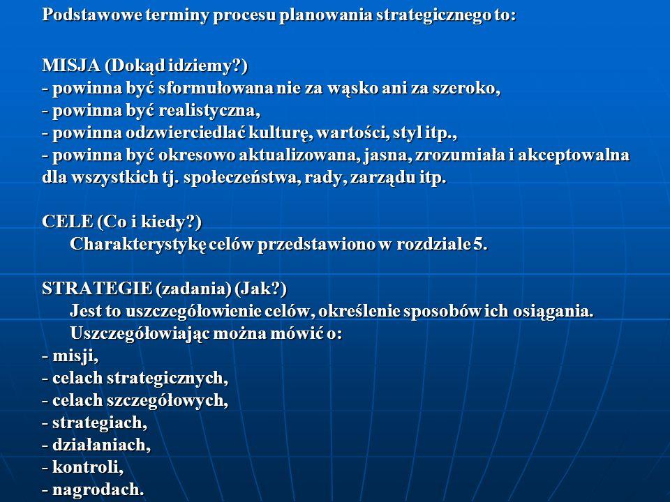 Dla zbadania realności planu strategicznego poddawany jest on często analizie strategicznej SWOT.