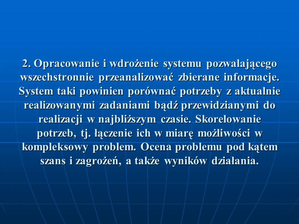 3.Opracowanie i wdrożenie procedur planistycznych.
