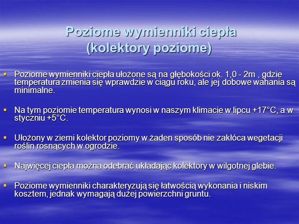 Poziome wymienniki ciepła (kolektory poziome) Poziome wymienniki ciepła (kolektory poziome) Poziome wymienniki ciepła ułożone są na głębokości ok. 1,0