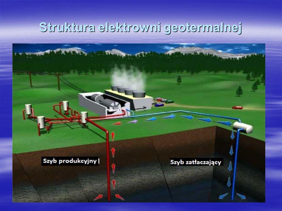 Struktura elektrowni geotermalnej