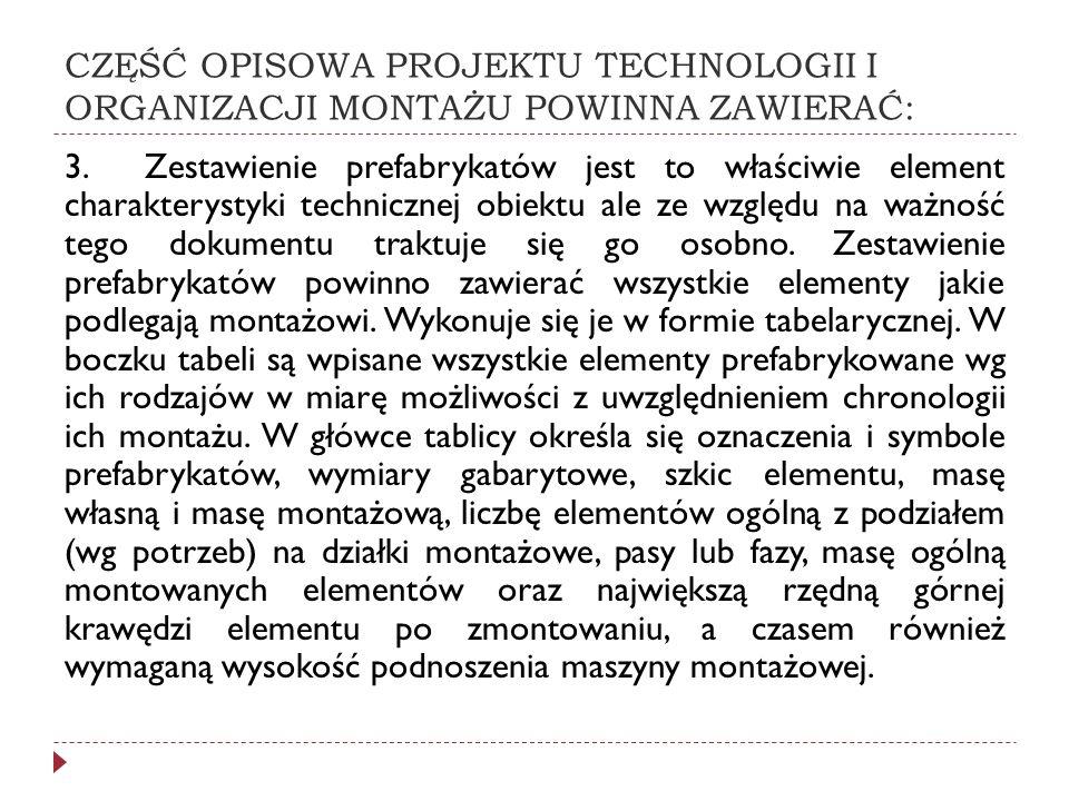 CZĘŚĆ OPISOWA PROJEKTU TECHNOLOGII I ORGANIZACJI MONTAŻU POWINNA ZAWIERAĆ: 3. Zestawienie prefabrykatów jest to właściwie element charakterystyki tech