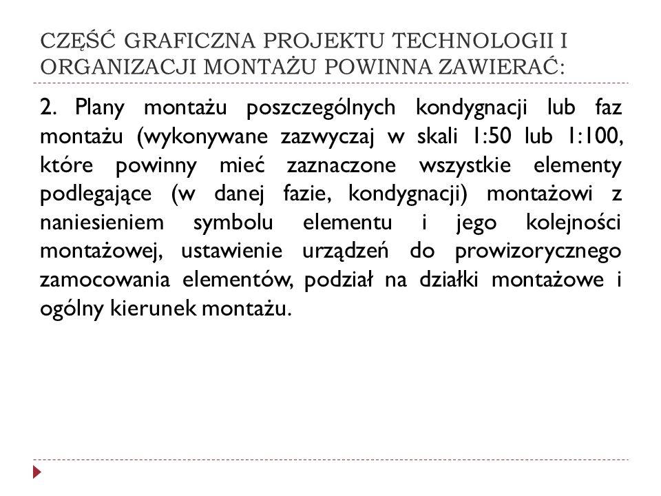 CZĘŚĆ GRAFICZNA PROJEKTU TECHNOLOGII I ORGANIZACJI MONTAŻU POWINNA ZAWIERAĆ: 2. Plany montażu poszczególnych kondygnacji lub faz montażu (wykonywane z