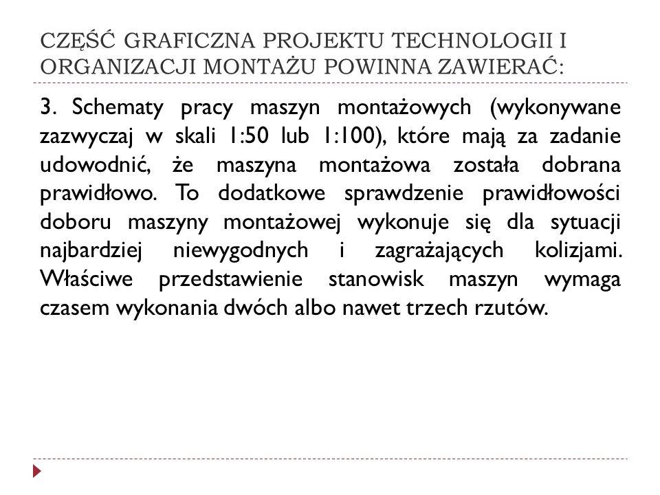 CZĘŚĆ GRAFICZNA PROJEKTU TECHNOLOGII I ORGANIZACJI MONTAŻU POWINNA ZAWIERAĆ: 3. Schematy pracy maszyn montażowych (wykonywane zazwyczaj w skali 1:50 l