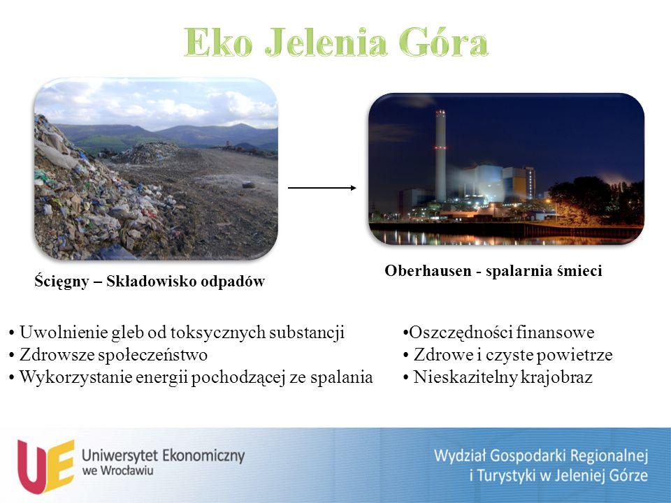 Oberhausen - spalarnia śmieci Ścięgny – Składowisko odpadów Uwolnienie gleb od toksycznych substancji Zdrowsze społeczeństwo Wykorzystanie energii pochodzącej ze spalania Oszczędności finansowe Zdrowe i czyste powietrze Nieskazitelny krajobraz