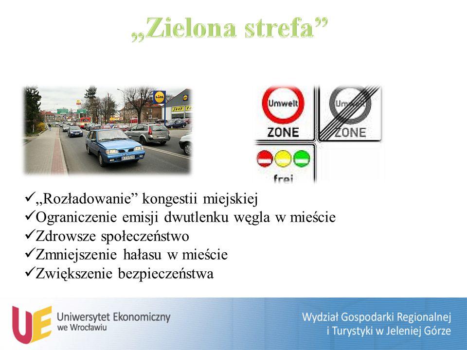Rozładowanie kongestii miejskiej Ograniczenie emisji dwutlenku węgla w mieście Zdrowsze społeczeństwo Zmniejszenie hałasu w mieście Zwiększenie bezpieczeństwa
