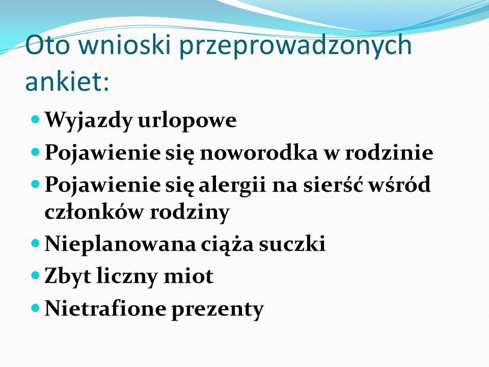 Oto wyniki poszukiwań instytucji przyjaznych zwierzętom: 1.Straż Miejska tel.986 2.Schronisko dla bezdomnych zwierząt w Chorzowie (przyjmuje zwierzęta z Siemianowic Śl.) tel.032 249 84 52 schroniskochorzow@wp.pl www.chorzow.schronisko.com