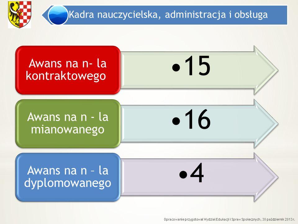 Kadra nauczycielska, administracja i obsługa Opracowanie przygotował Wydział Edukacji i Spraw Społecznych, 30 październik 2013 r. 15 Awans na n- la ko